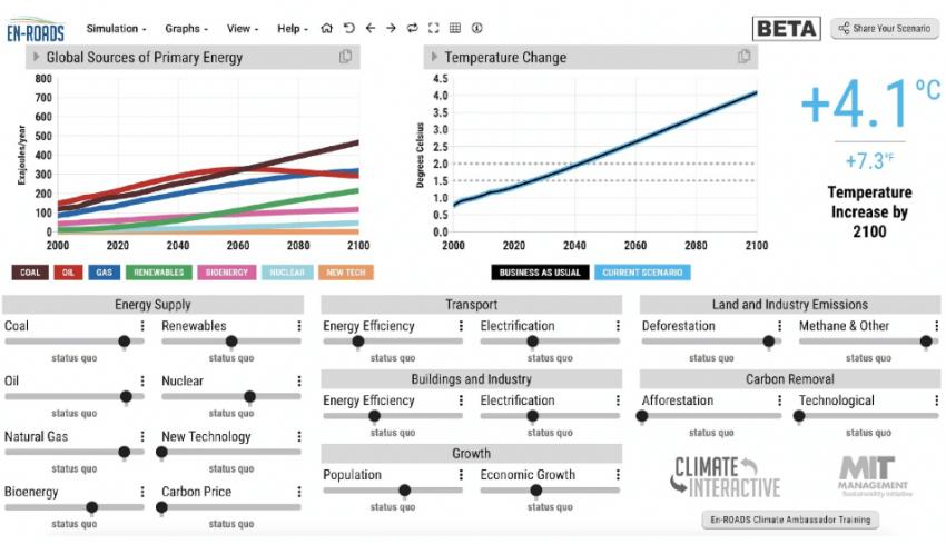 en-roads-graph