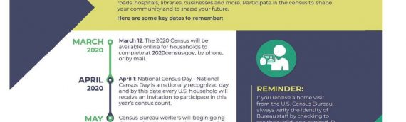 2020 Important Dates For This Year's Census